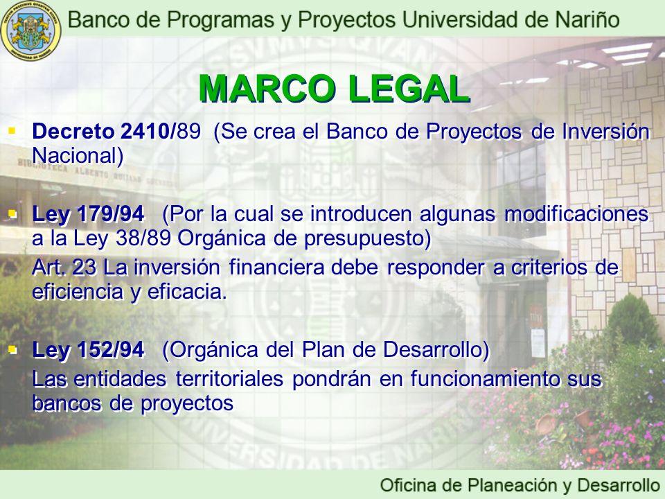 MARCO LEGAL Decreto 2410/89 (Se crea el Banco de Proyectos de Inversión Nacional)