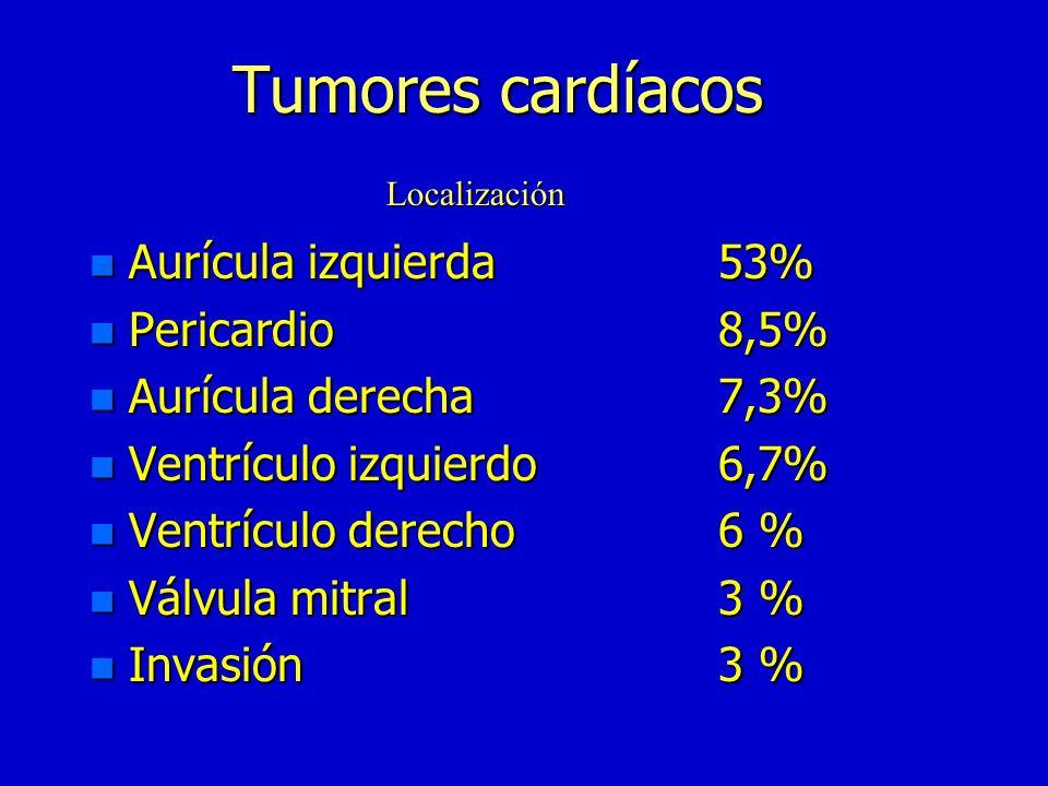 Tumores cardíacos Aurícula izquierda 53% Pericardio 8,5%