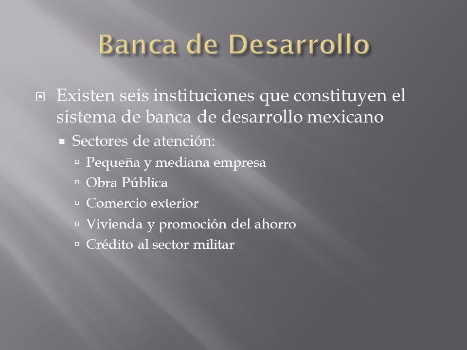 Banca de DesarrolloExisten seis instituciones que constituyen el sistema de banca de desarrollo mexicano.