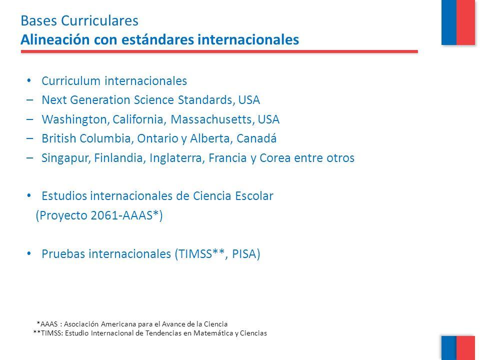 Bases Curriculares Alineación con estándares internacionales