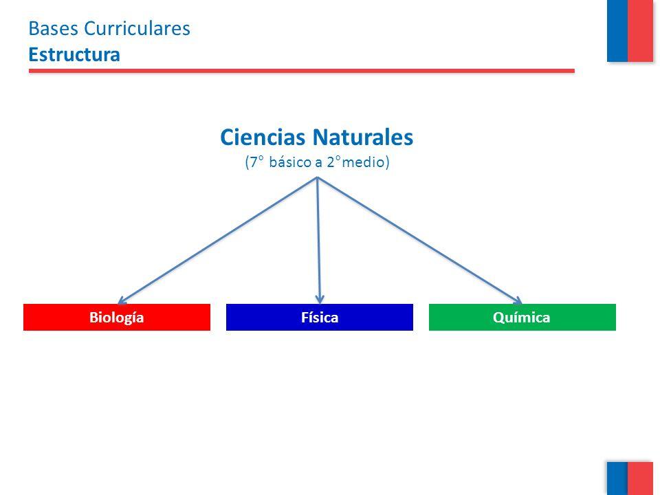 Ciencias Naturales (7° básico a 2°medio)