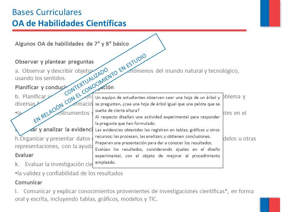 Bases Curriculares OA de Habilidades Científicas