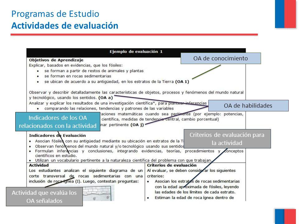 Programas de Estudio Actividades de evaluación