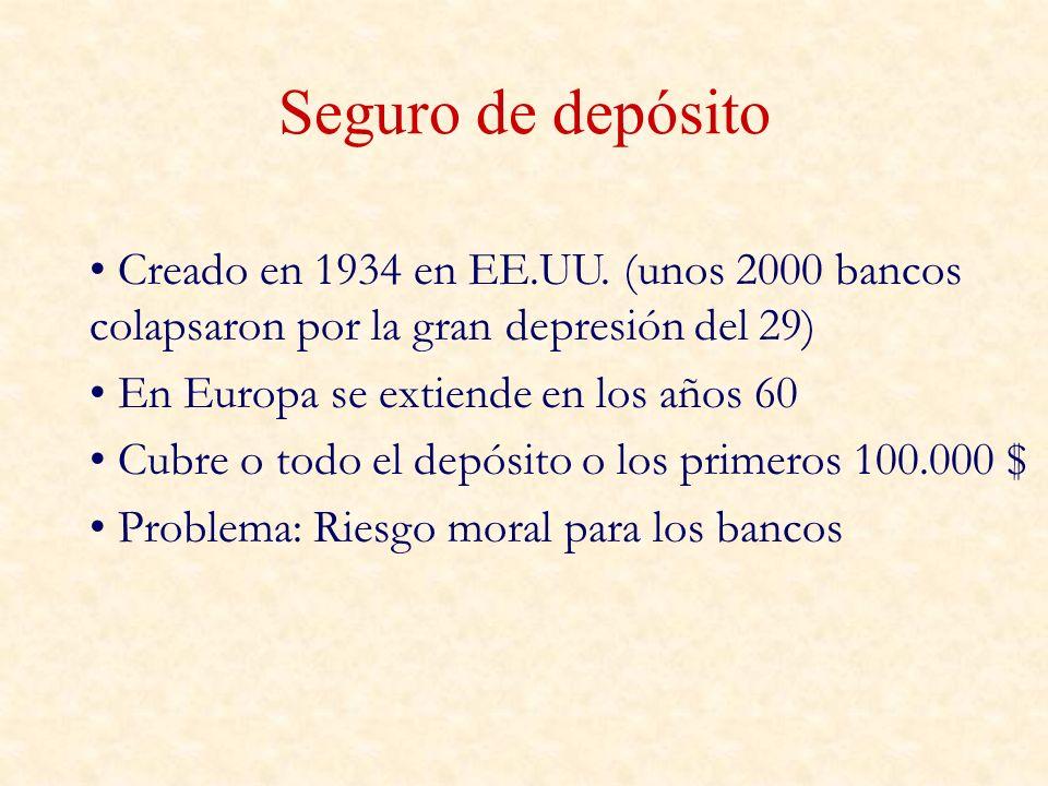 Seguro de depósito Creado en 1934 en EE.UU. (unos 2000 bancos colapsaron por la gran depresión del 29)