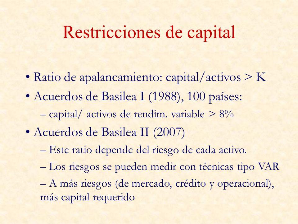 Restricciones de capital