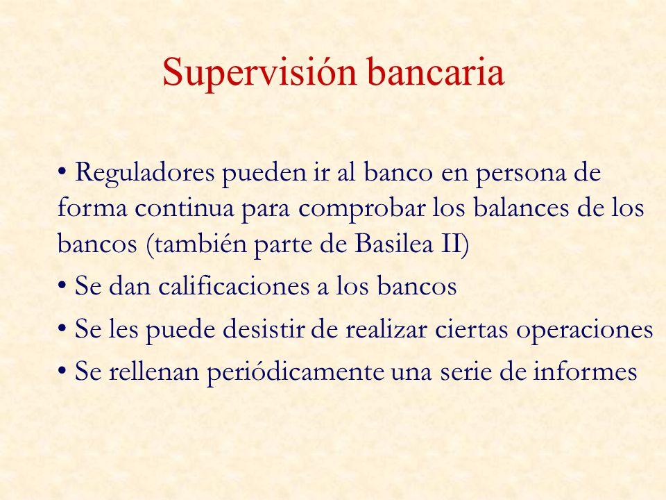 Supervisión bancaria