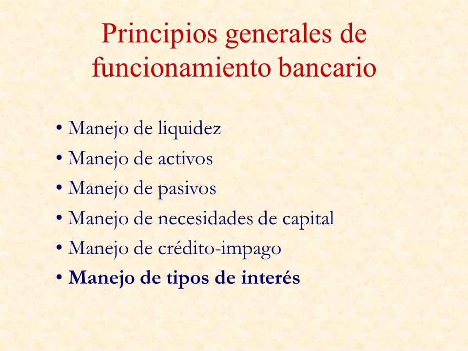 Principios generales de funcionamiento bancario