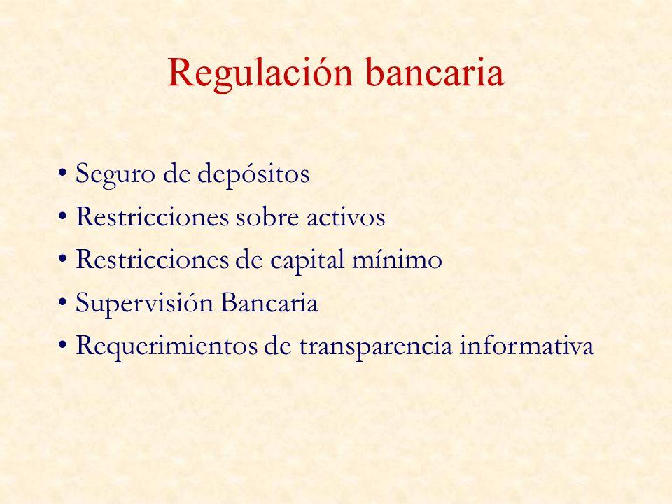 Regulación bancaria Seguro de depósitos Restricciones sobre activos