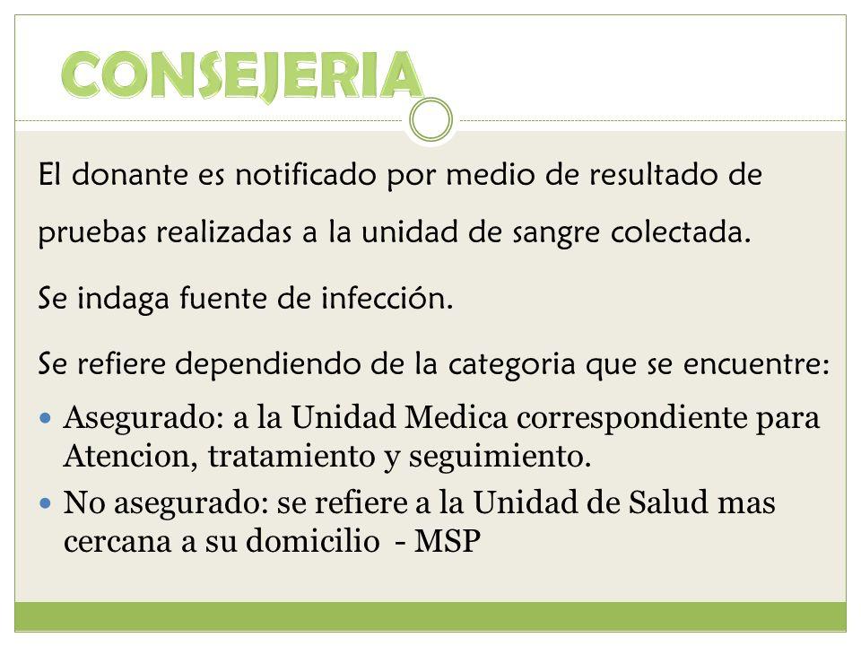 CONSEJERIA El donante es notificado por medio de resultado de pruebas realizadas a la unidad de sangre colectada.