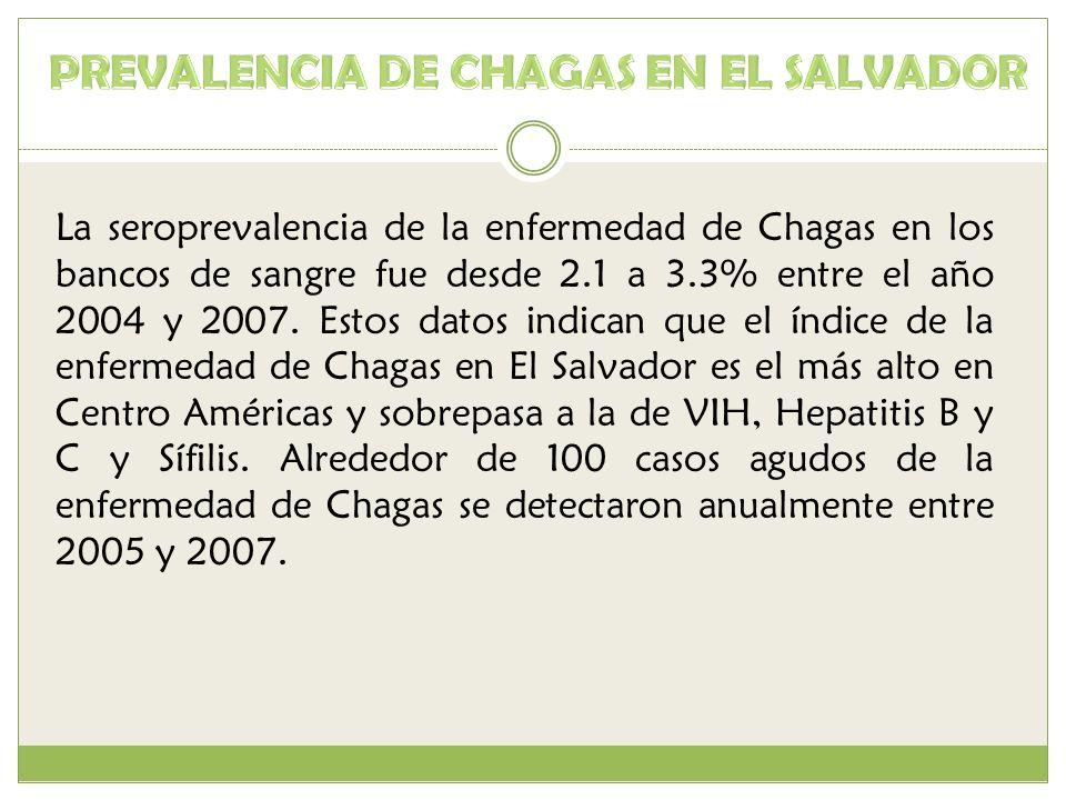 PREVALENCIA DE CHAGAS EN EL SALVADOR