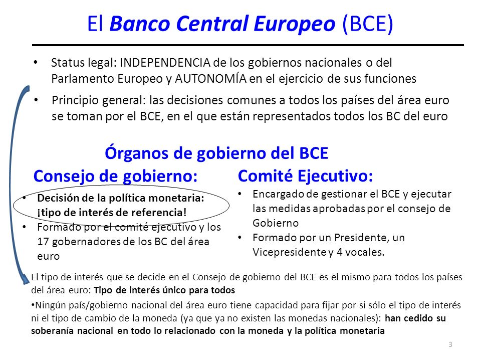 El Banco Central Europeo (BCE)