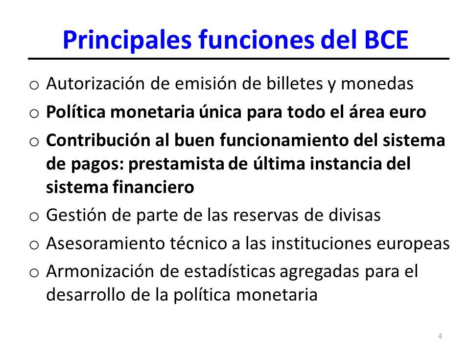 Principales funciones del BCE