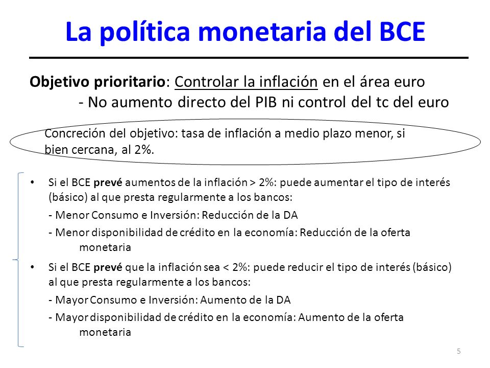 La política monetaria del BCE