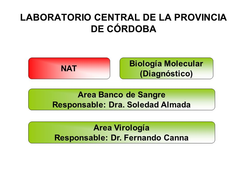 LABORATORIO CENTRAL DE LA PROVINCIA DE CÓRDOBA