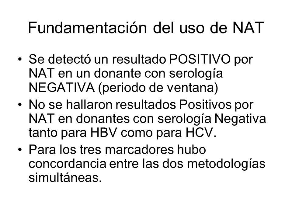 Fundamentación del uso de NAT