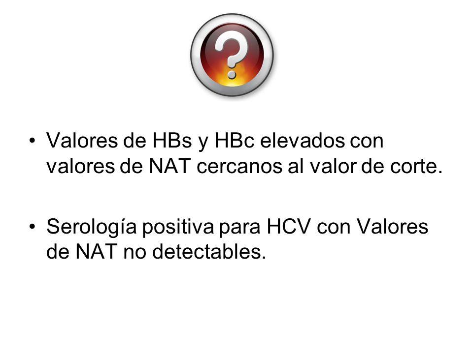 Valores de HBs y HBc elevados con valores de NAT cercanos al valor de corte.