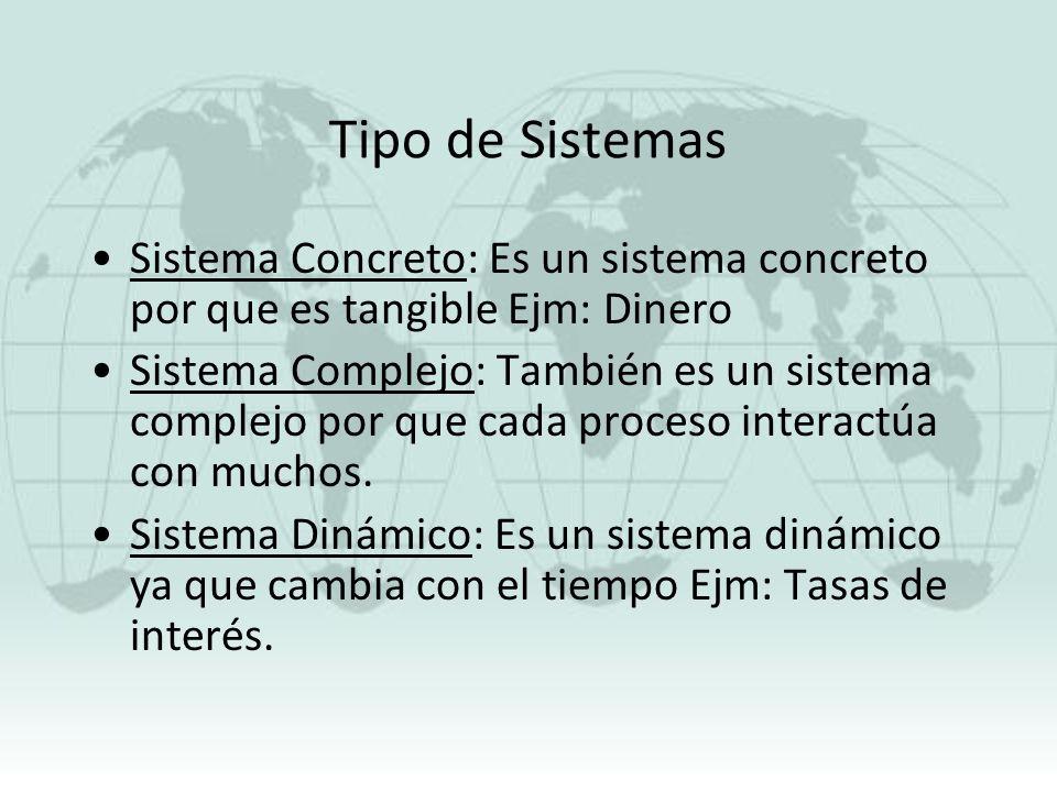 Tipo de Sistemas Sistema Concreto: Es un sistema concreto por que es tangible Ejm: Dinero.