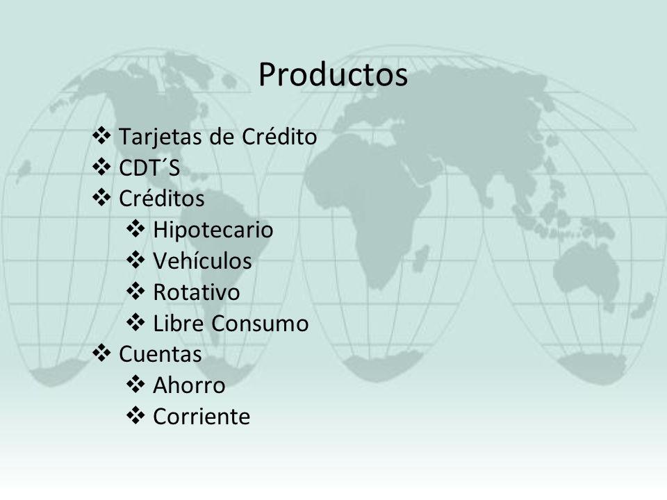 Productos Tarjetas de Crédito CDT´S Créditos Hipotecario Vehículos