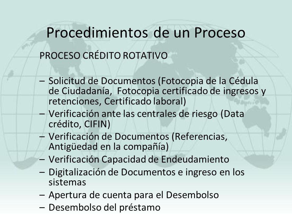 Procedimientos de un Proceso