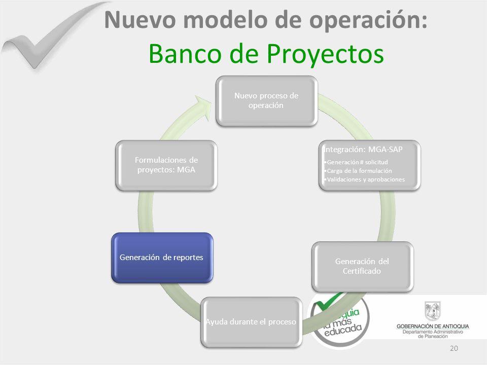Nuevo modelo de operación: Banco de Proyectos