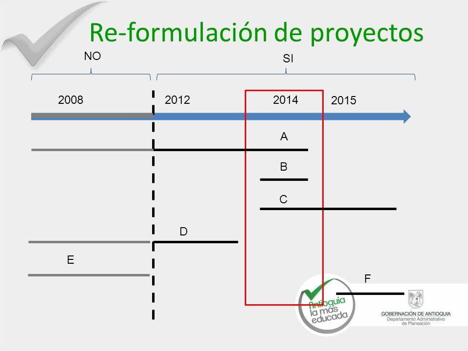 Re-formulación de proyectos