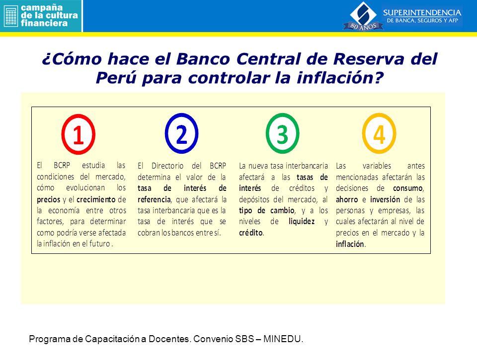 ¿Cómo hace el Banco Central de Reserva del Perú para controlar la inflación