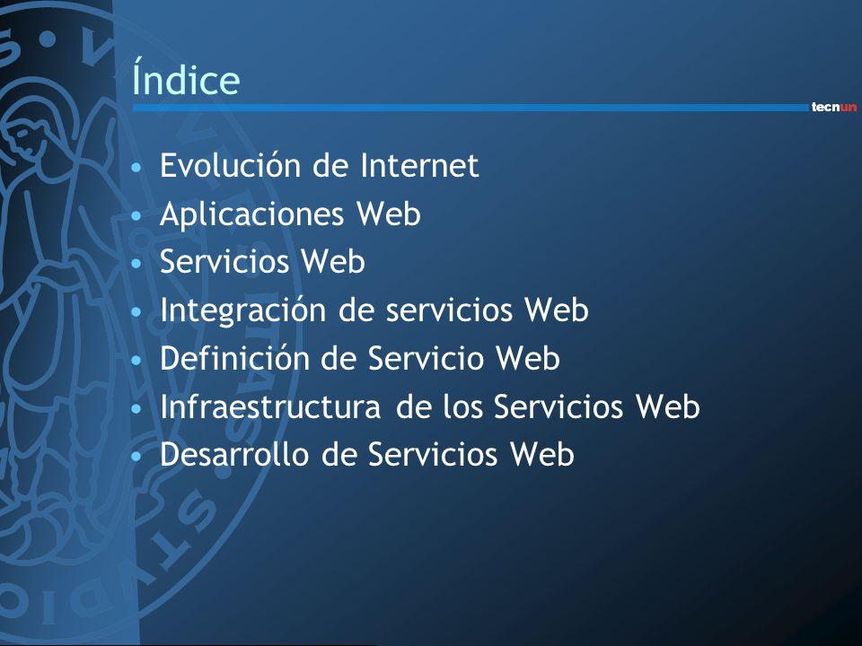 Índice Evolución de Internet Aplicaciones Web Servicios Web