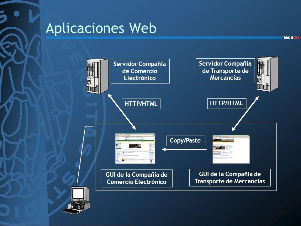 Aplicaciones Web Servidor Compañía de Comercio Electrónico