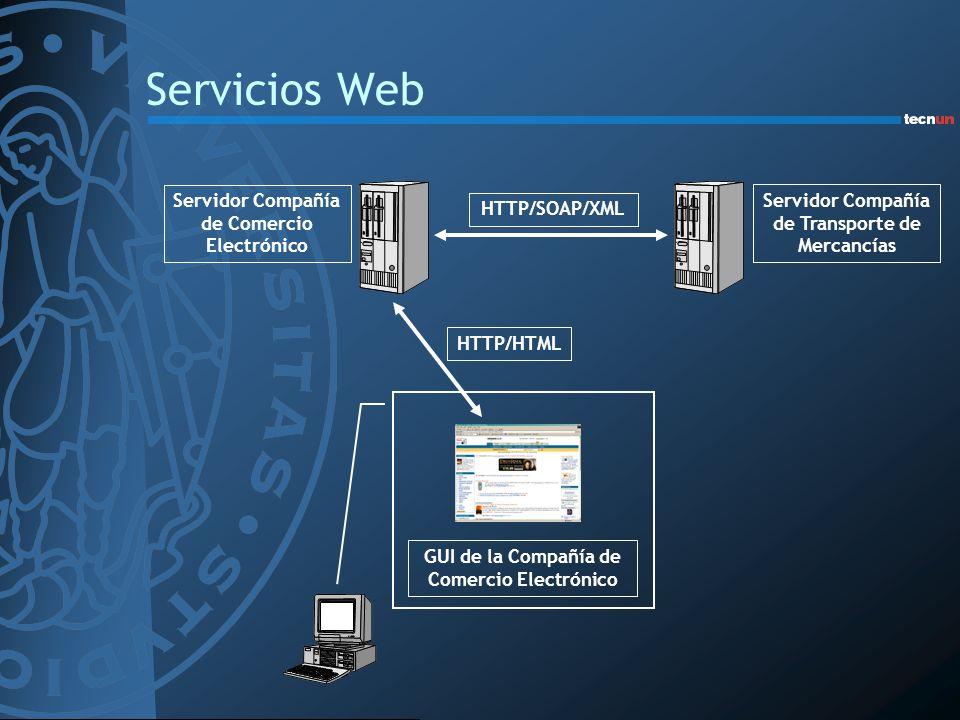 Servicios Web Servidor Compañía de Comercio Electrónico