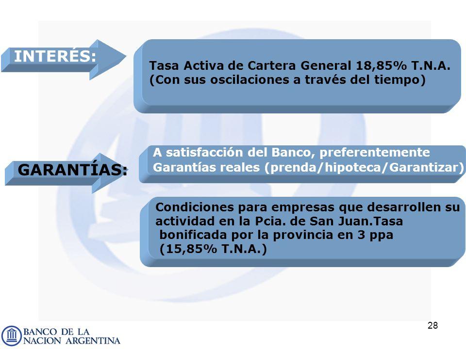 INTERÉS: GARANTÍAS: Tasa Activa de Cartera General 18,85% T.N.A.