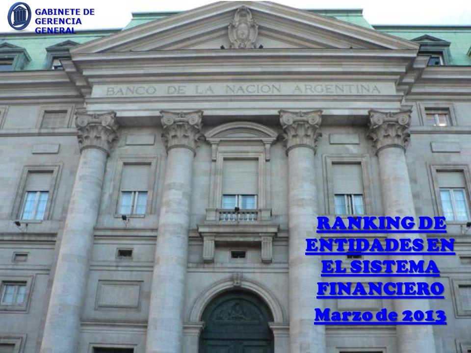 RANKING DE ENTIDADES EN EL SISTEMA FINANCIERO