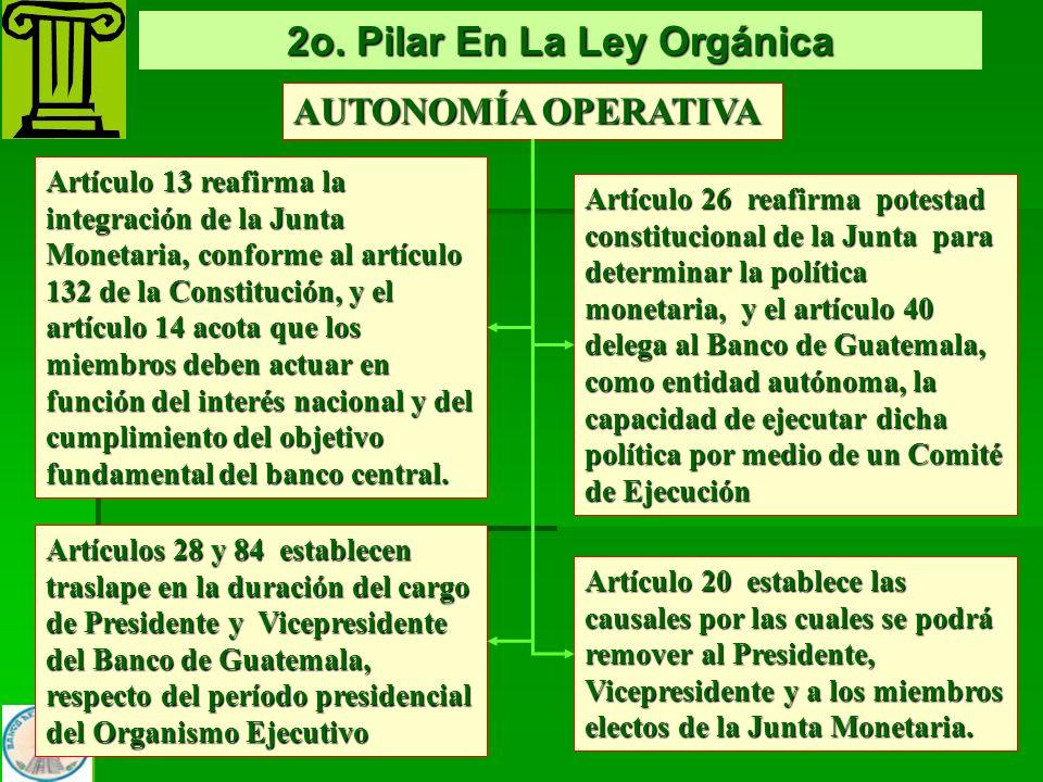 2o. Pilar En La Ley Orgánica