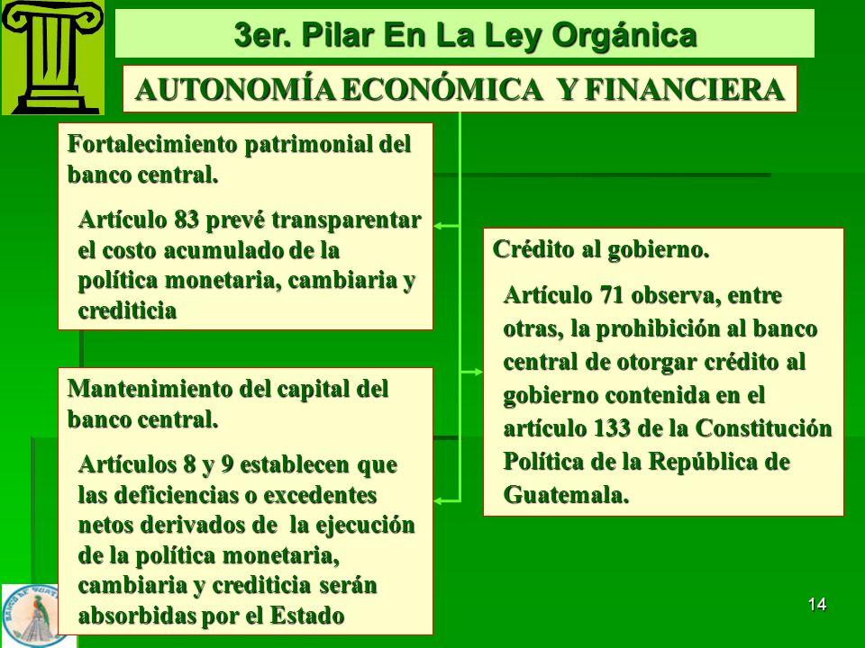 3er. Pilar En La Ley Orgánica AUTONOMÍA ECONÓMICA Y FINANCIERA