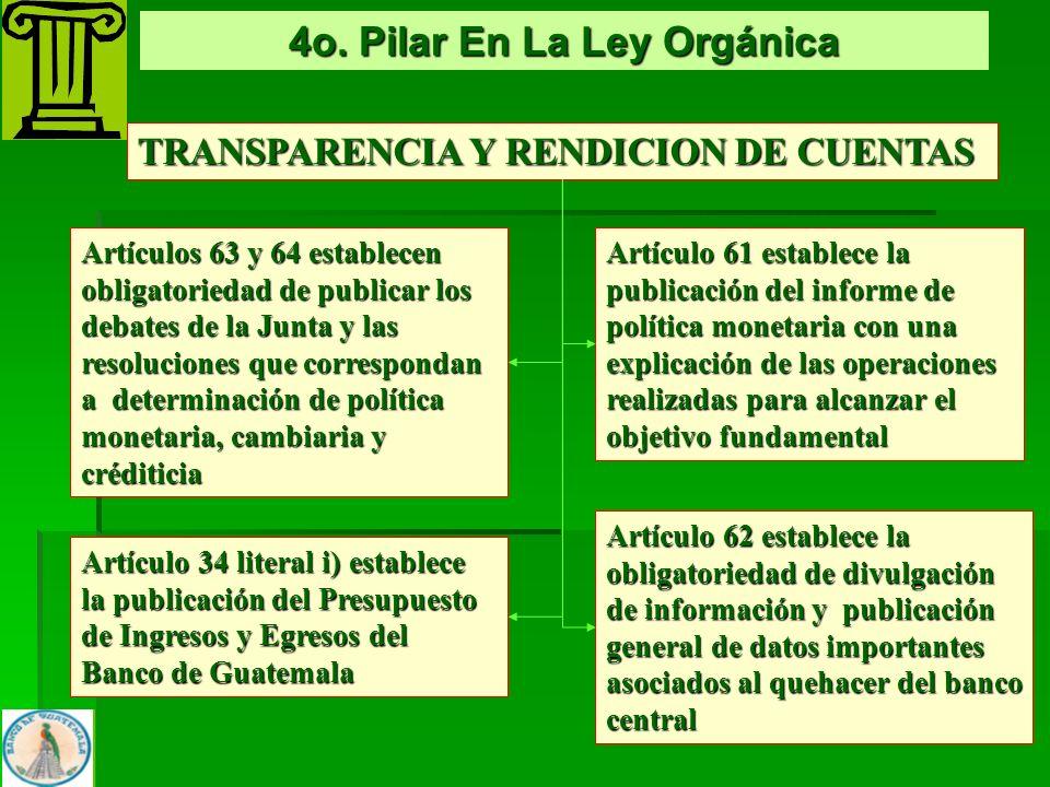 4o. Pilar En La Ley Orgánica