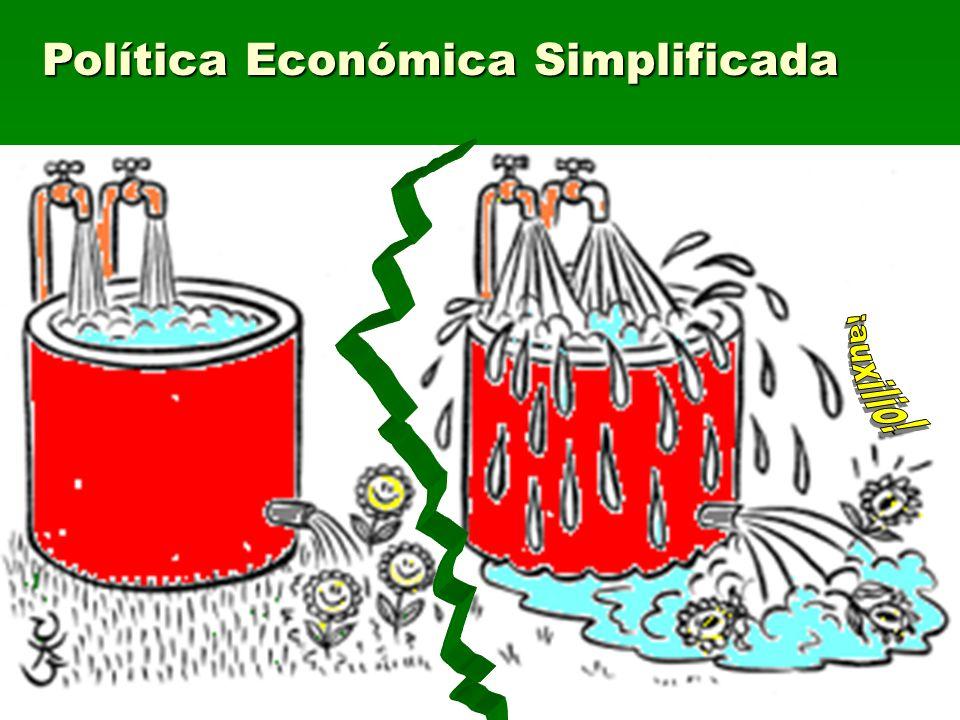 Política Económica Simplificada