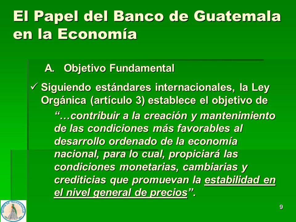 El Papel del Banco de Guatemala en la Economía