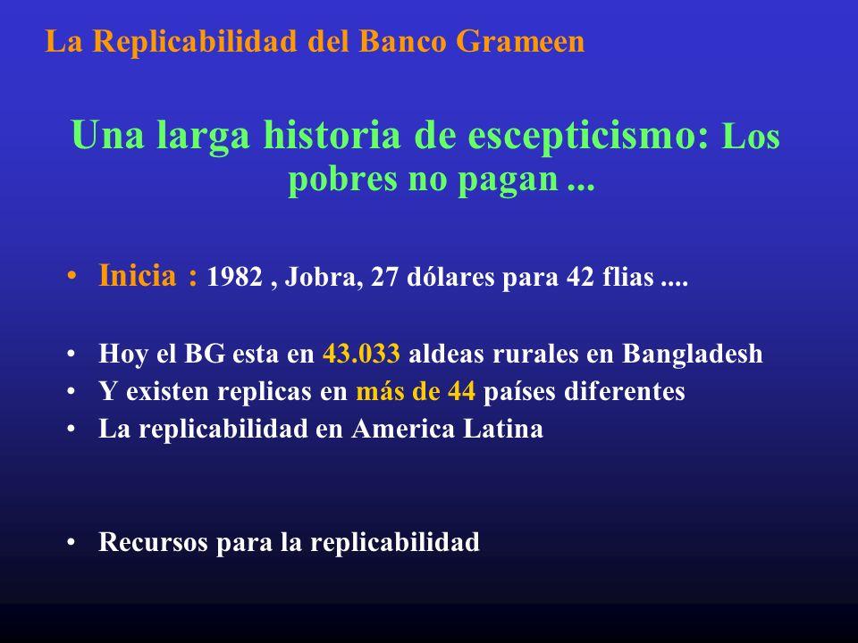 La Replicabilidad del Banco Grameen