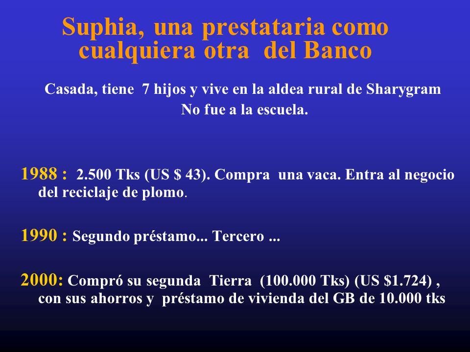 Suphia, una prestataria como cualquiera otra del Banco