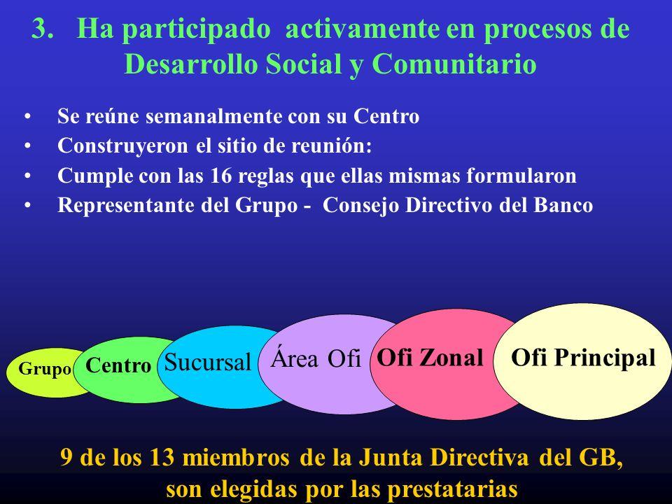 3. Ha participado activamente en procesos de Desarrollo Social y Comunitario