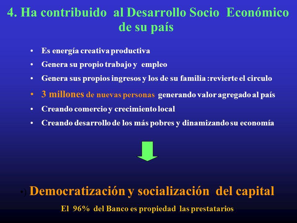 4. Ha contribuido al Desarrollo Socio Económico de su país