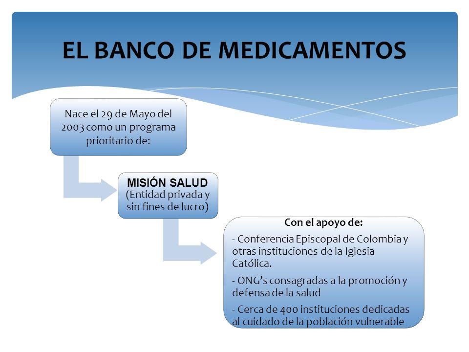 EL BANCO DE MEDICAMENTOS