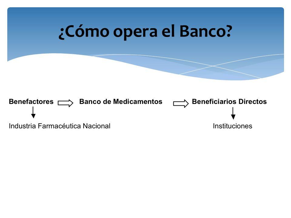 ¿Cómo opera el Banco