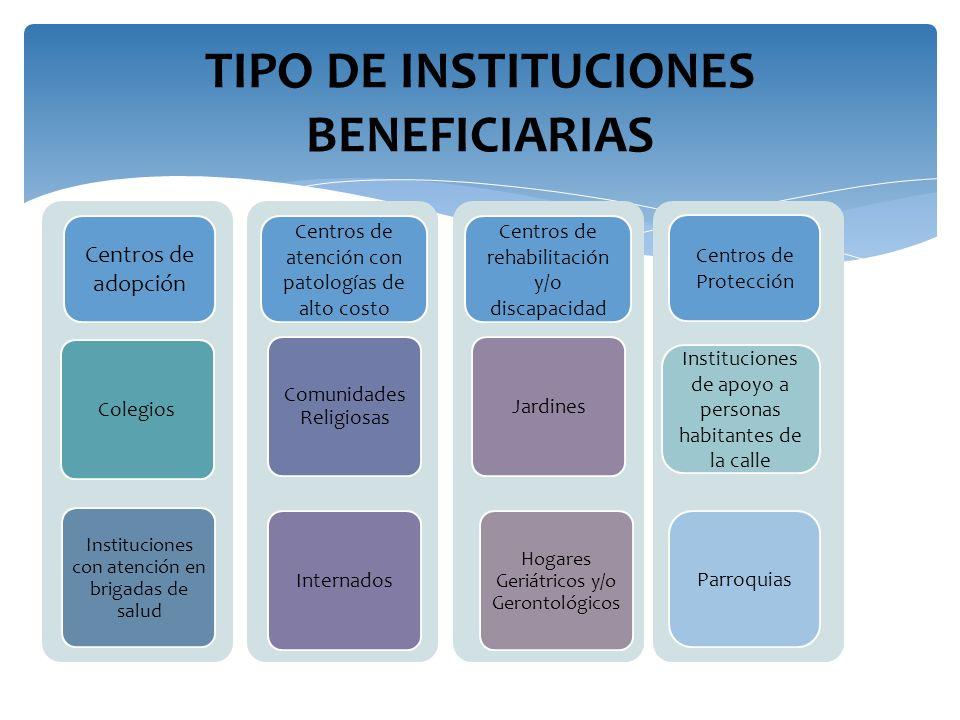 TIPO DE INSTITUCIONES BENEFICIARIAS