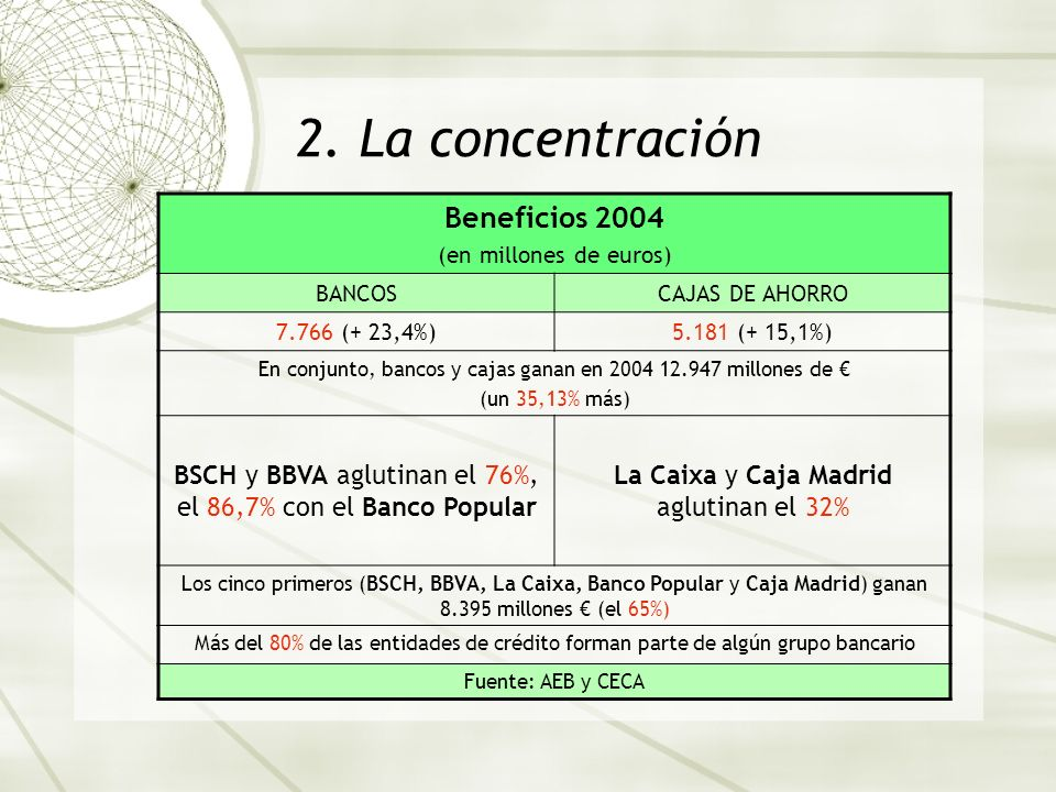2. La concentración Beneficios 2004