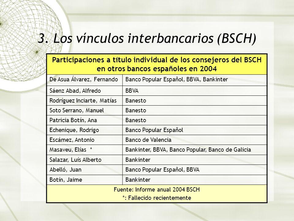 3. Los vínculos interbancarios (BSCH)