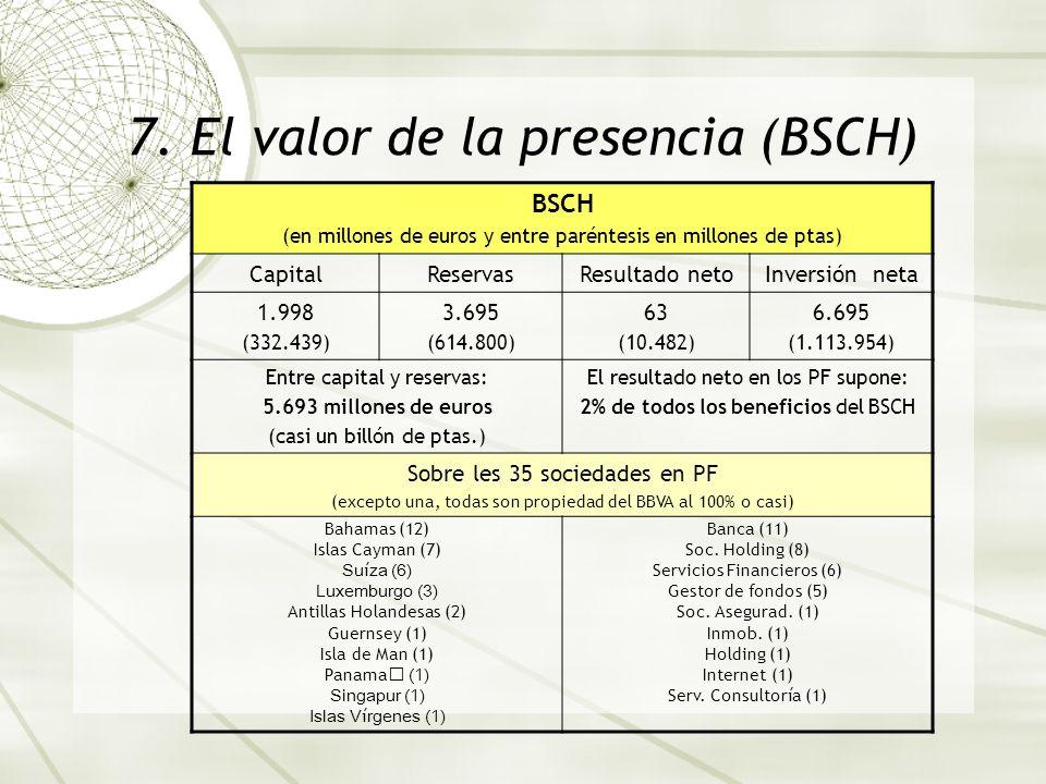 7. El valor de la presencia (BSCH)