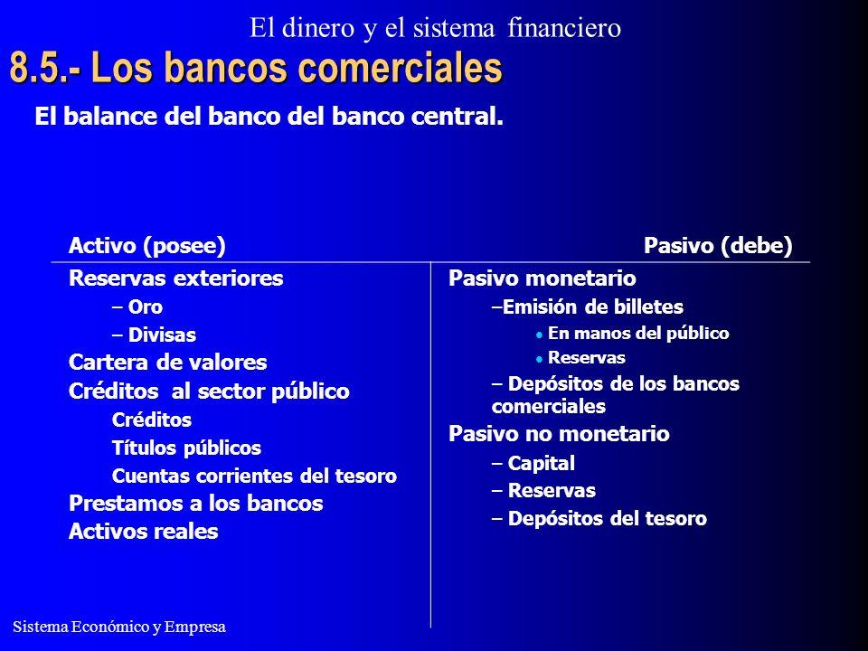 8.5.- Los bancos comerciales