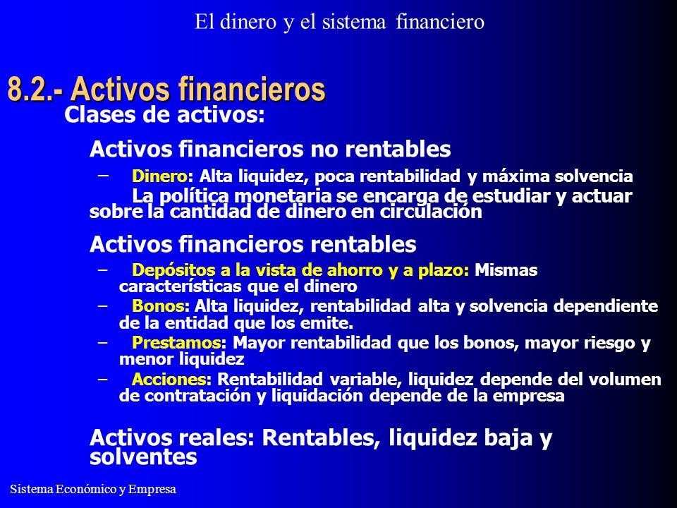 Activos financieros no rentables Activos financieros rentables
