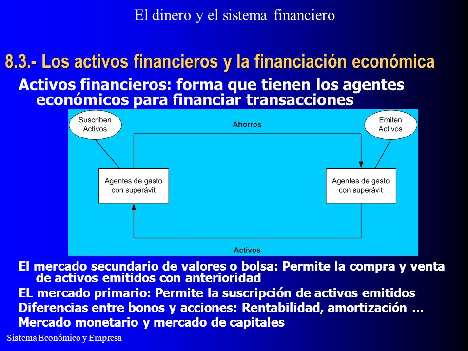 8.3.- Los activos financieros y la financiación económica