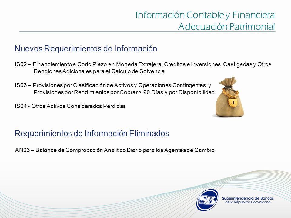 Información Contable y Financiera Adecuación Patrimonial